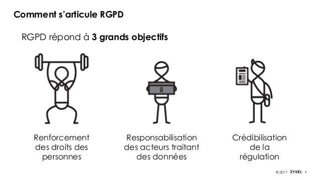 directive gpdr  rgpd du 28  11  2017