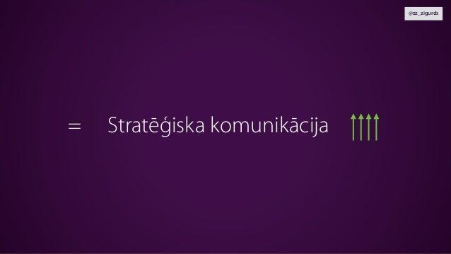 @zz_zigurds Stratēģiska komunikācija=