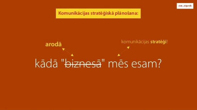 """@zz_zigurds kādā """"biznesā"""" mēs esam? Komunikācijas stratēģiskā plānošana: komunikācijas stratēģi! arodā"""