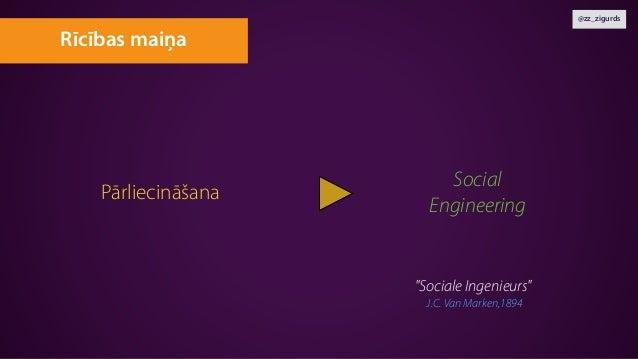 """@zz_zigurds Pārliecināšana Social Engineering Rīcības maiņa """"Sociale Ingenieurs"""" J.C. Van Marken,1894"""