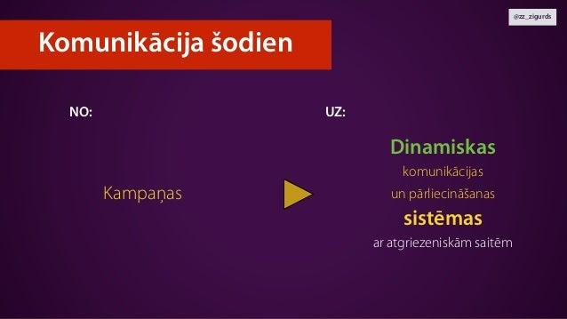 @zz_zigurds Kampaņas Dinamiskas komunikācijas  un pārliecināšanas sistēmas  ar atgriezeniskām saitēm Komunikācija šodie...