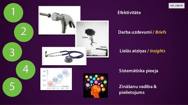 @zz_zigurds 1 2 3 4 Darba uzdevumi / Briefs Sistemātiska pieeja Efektivitāte Lielās atziņas / Insights 5 Zināšanu vadība &...