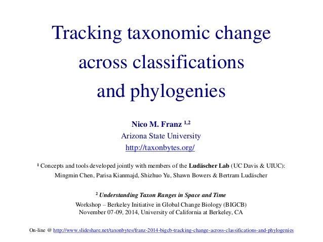 Tracking taxonomic change  across classifications  and phylogenies  Nico M. Franz 1,2  Arizona State University  http://ta...
