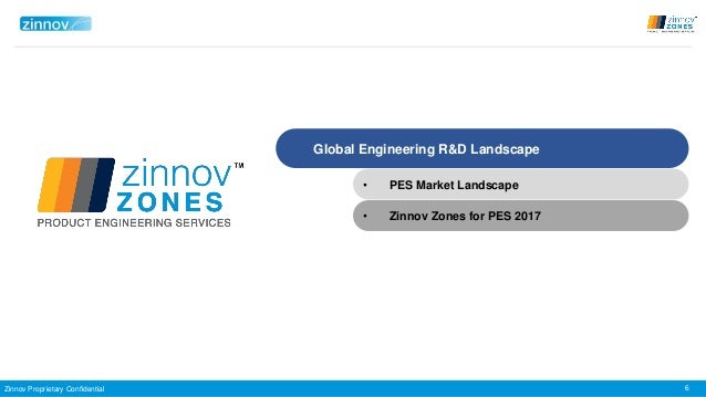 Zinnov Zones for Product Engineering Services 2017