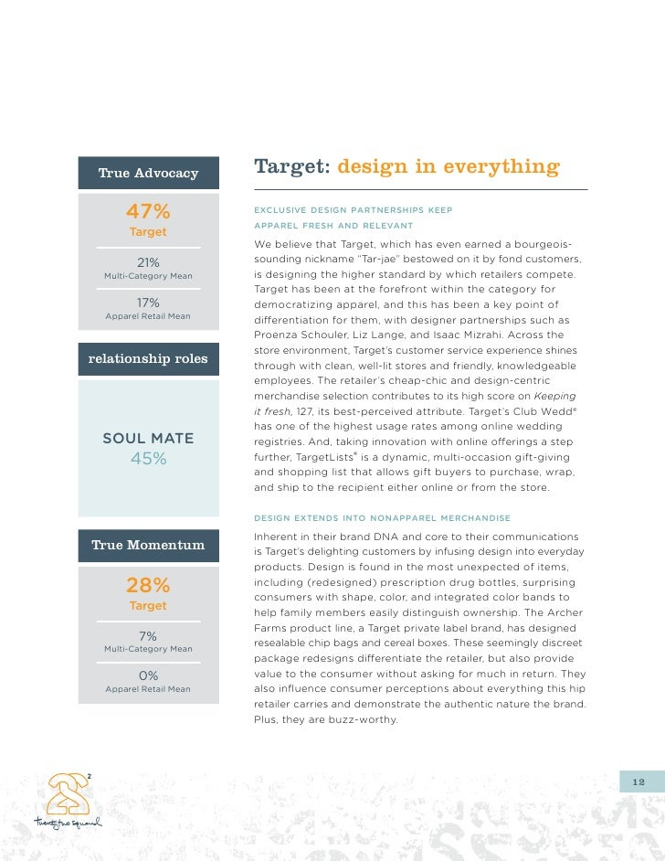 True Advocacy          Target: design in everything        47%               exclusive design partnerships keep           ...