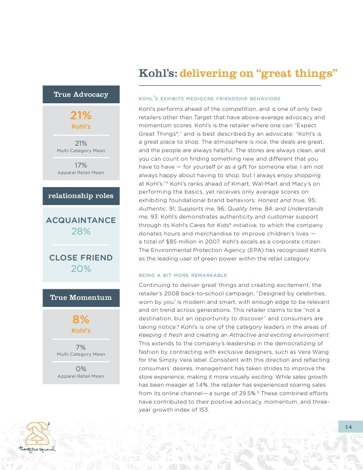 """Kohl's: delivering on """"great things""""  True Advocacy          kohl's exhibits mediocre friendship behaviors                ..."""