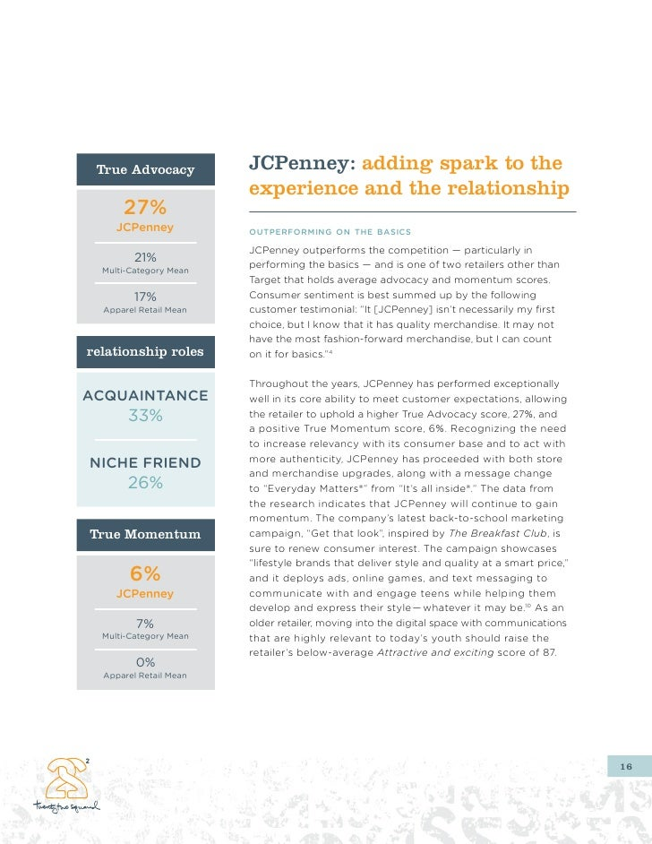 True Advocacy          JCPenney: adding spark to the                         experience and the relationship       27%    ...
