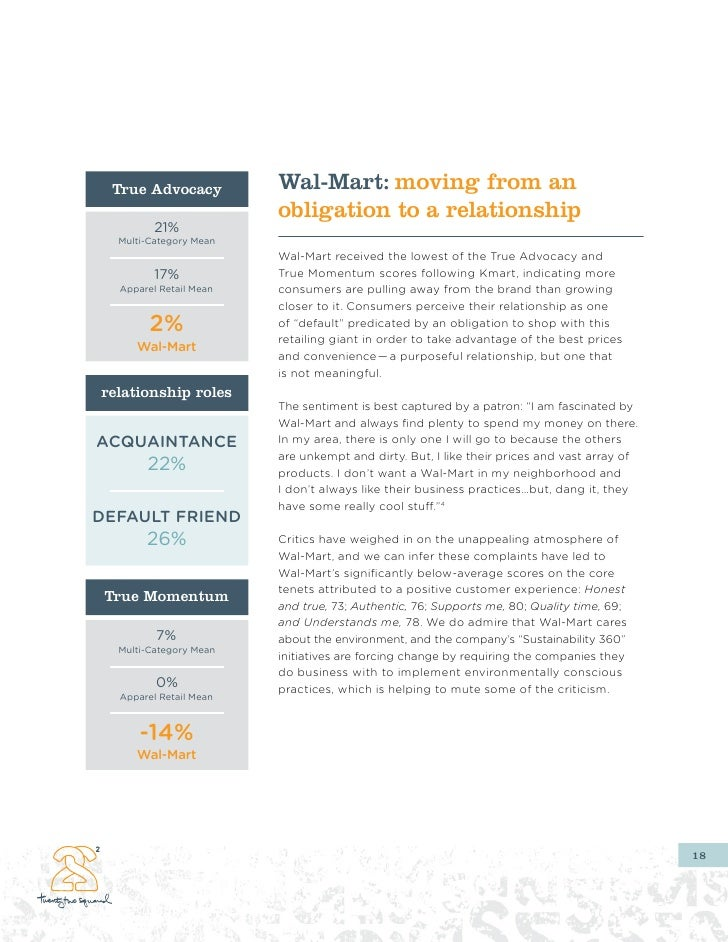 True Advocacy          Wal-Mart: moving from an                         obligation to a relationship          21%   Multi-...