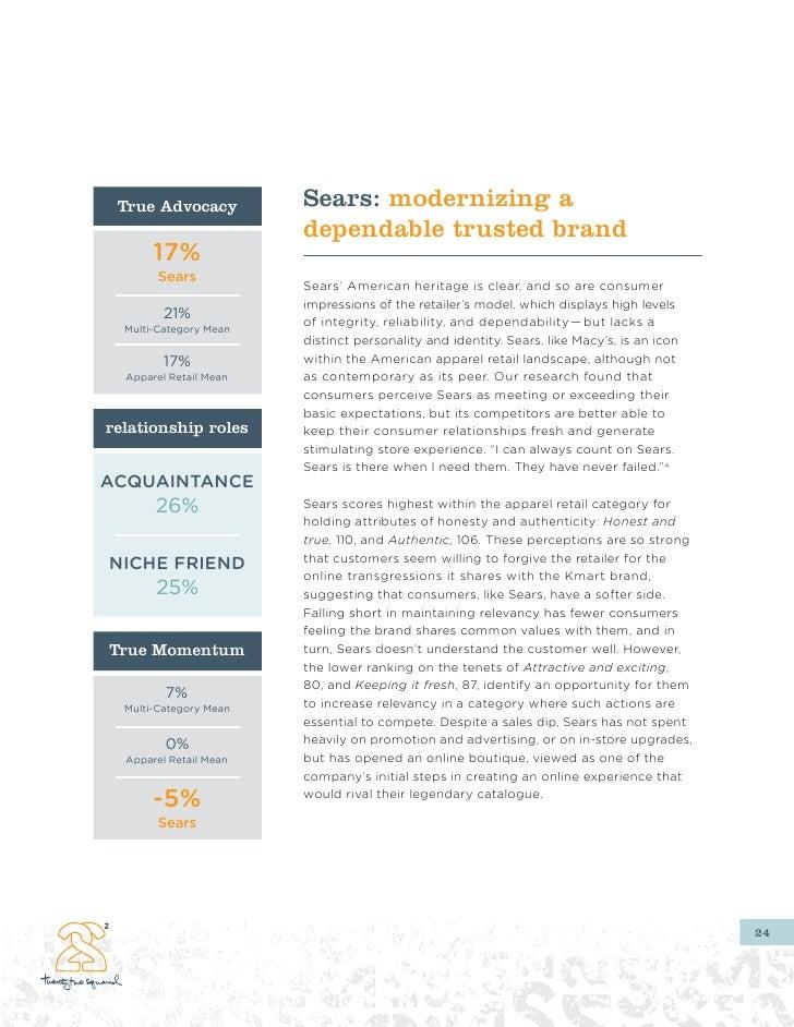 Apparel Retail and Brand Advocacy