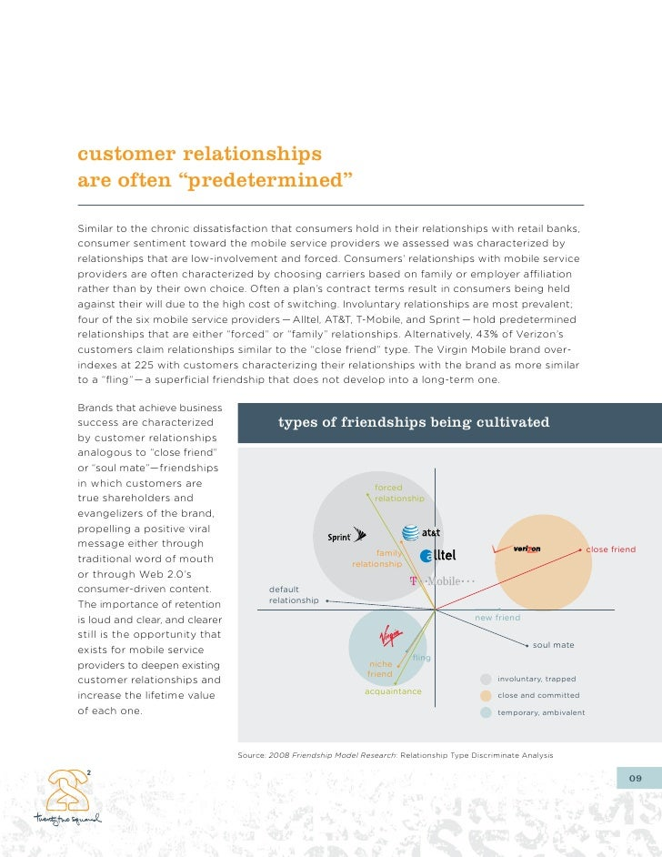 """customer relationships are often """"predetermined""""  Similar to the chronic dissatisfaction that consumers hold in their rela..."""