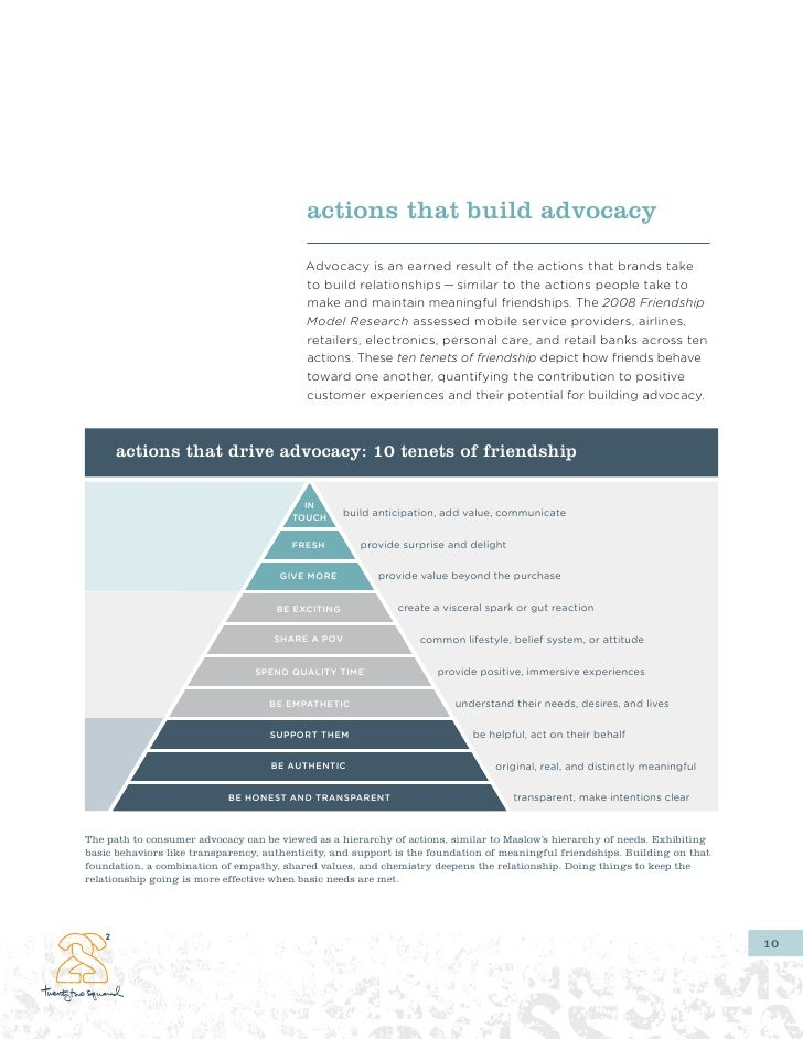 actions that build advocacy                                            Advocacy is an earned result of the actions that br...