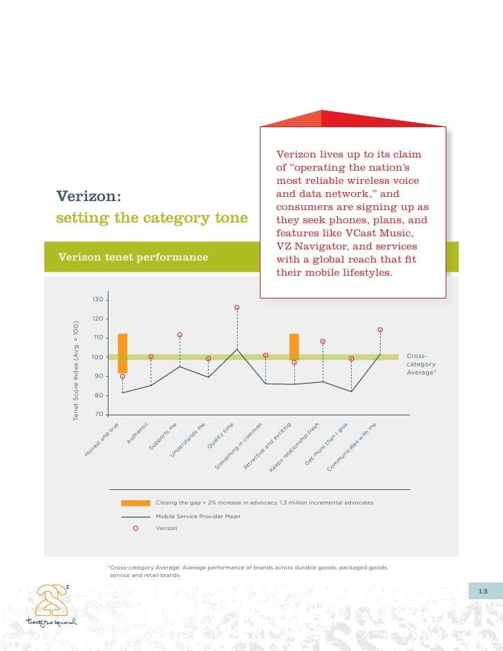 Verizon lives up to its claim                                                                                             ...