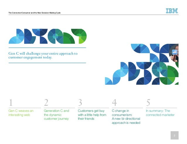 The Connected Consumer and the New Decision-Making Cycle Slide 2