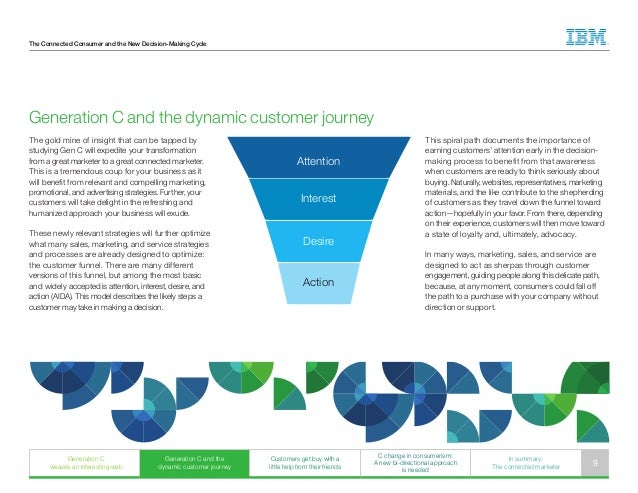 The Connected Consumer and the New Decision-Making Cycle The gold mine of insight that can be tapped by studying Gen C wil...